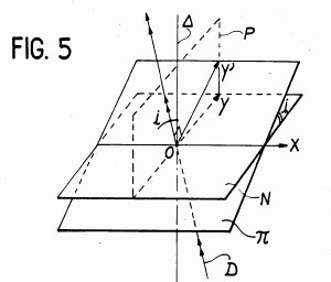 Chi Mei Optoelectronics Case Solution and Analysis, HBS ...